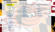 Zev Tops the Leaderboard Opening Day 2021